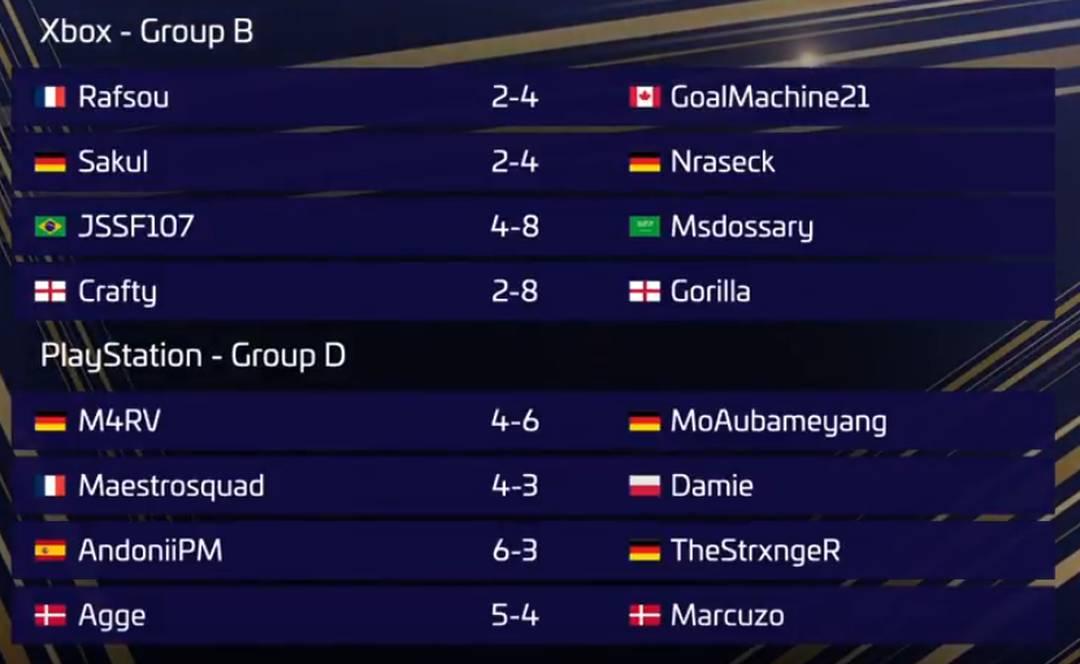 Resultados da 4ª rodada nos Grupos B e D