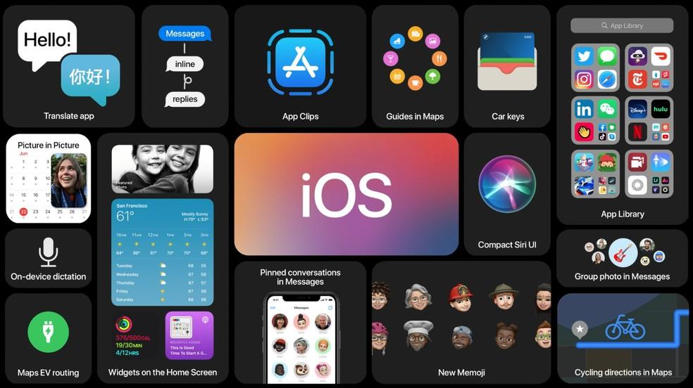 Confira novidades trazidas pelo iOS 14, novo update do sistema operacional da Apple  — Foto: Reprodução/Apple