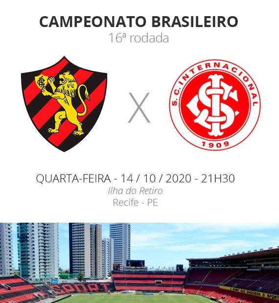 Sport X Botafogo Veja Onde Assistir Escalacoes Desfalques E Arbitragem Brasileirao Serie A Ge