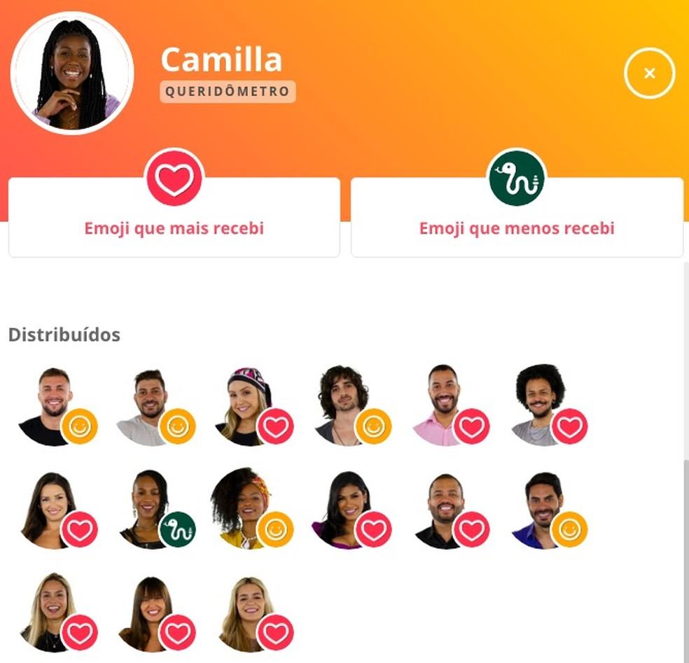 Queridômetro Camilla de Lucas - 21/2 — Foto: Globo