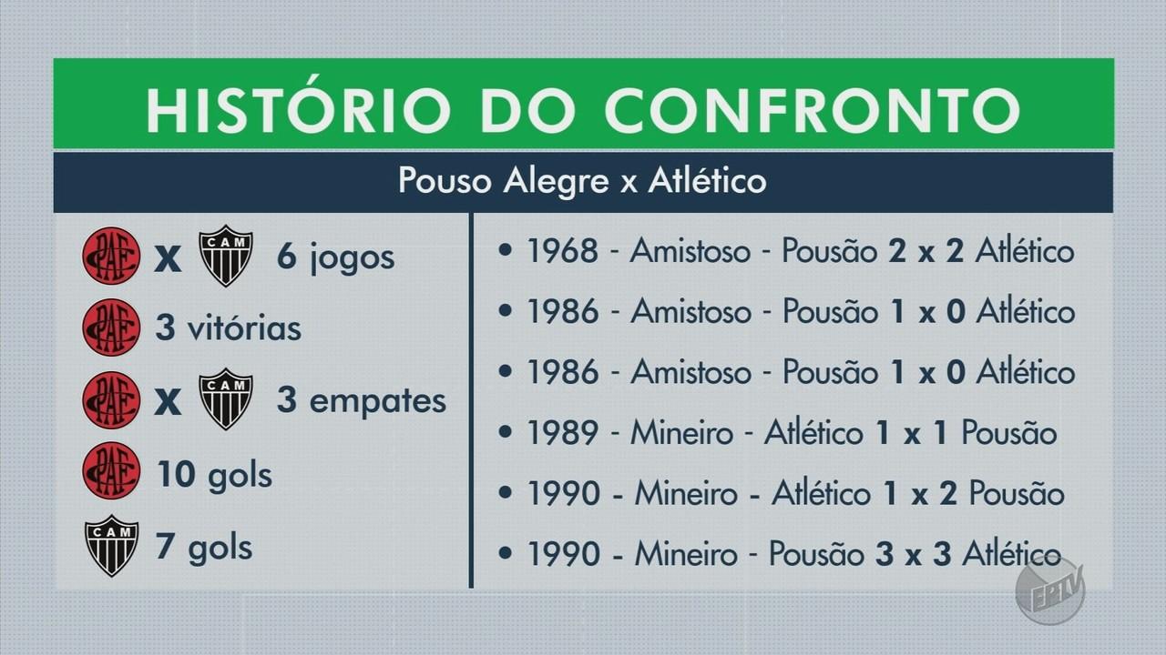 Histórico de confrontos mostra que Pouso Alegre nunca perdeu para o Atlético