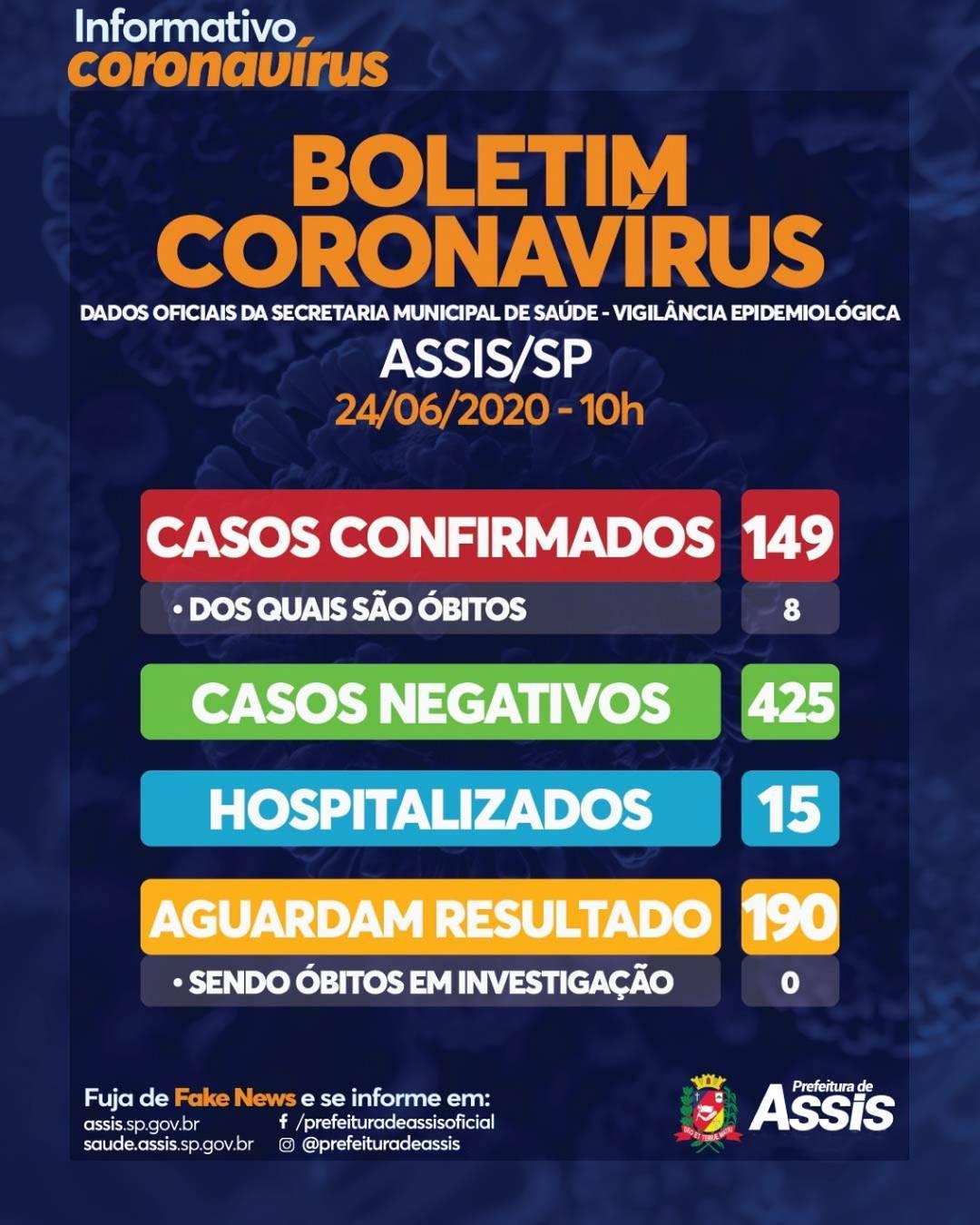 Assis confirma 8º óbito por coronavírus na cidade