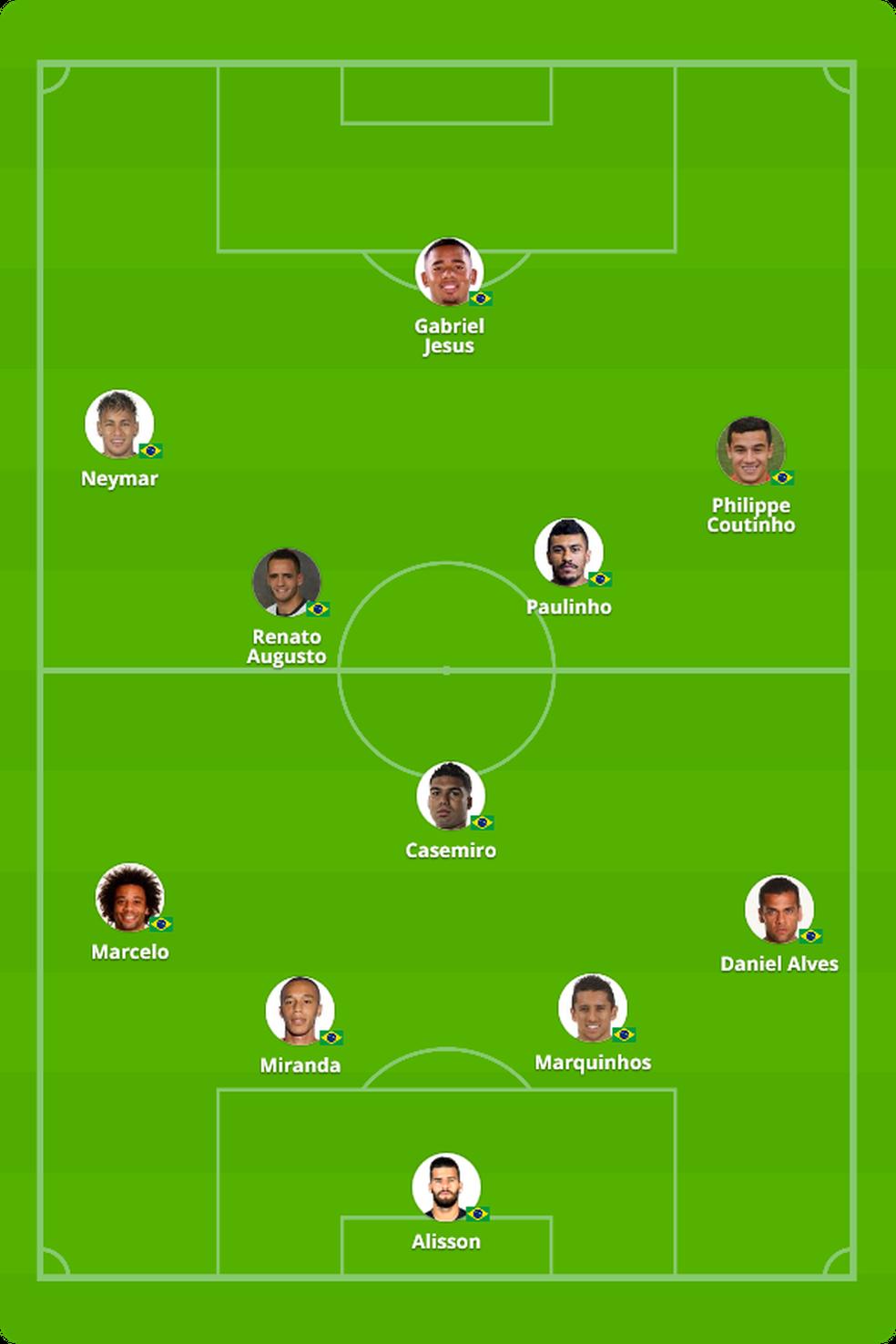 Formação ideal do Brasil, enfim, será titular contra a Inglaterra (Foto: GloboEsporte.com)