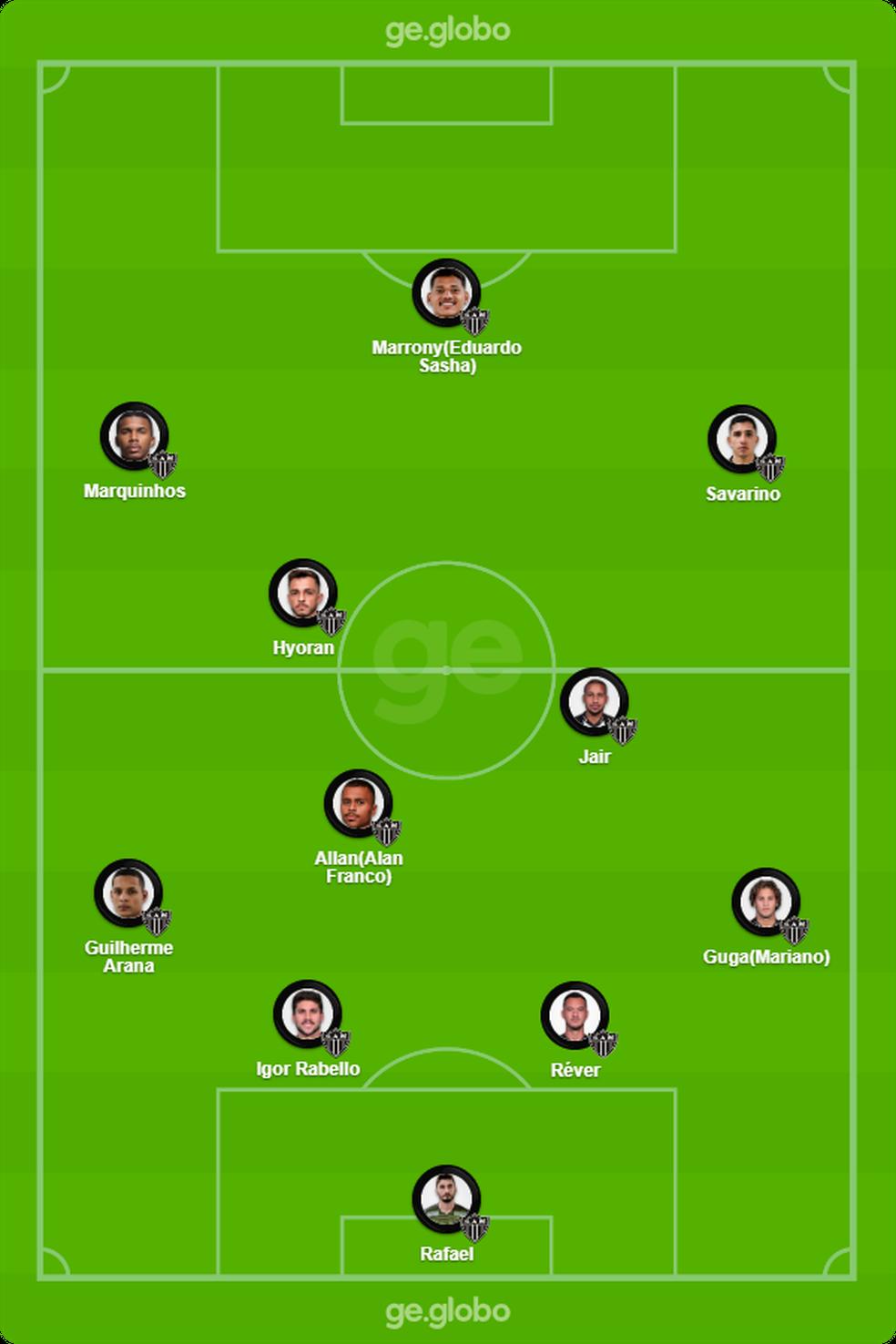 Provável Atlético para encarar o Tombense — Foto: ge