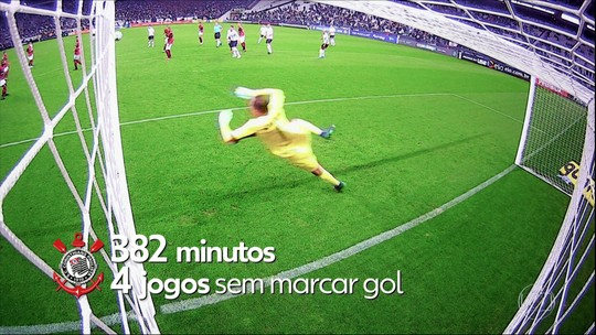 Veja como foram os gols do Corinthians e o que o time precisa fazer para voltar a marcar