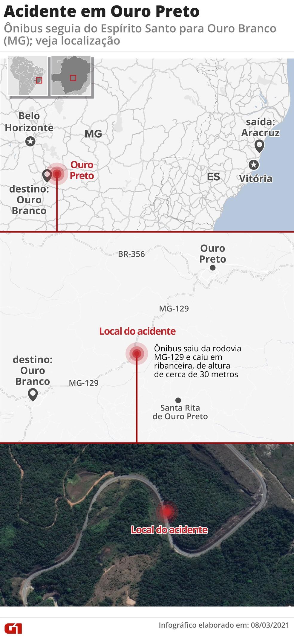 Acidente em Ouro Preto (MG) — Foto: Anderson Cattai/Arte G1