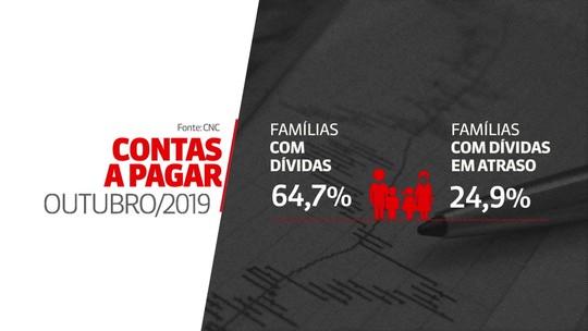 Uma em cada quatro famílias brasileiras está com dívidas em atraso