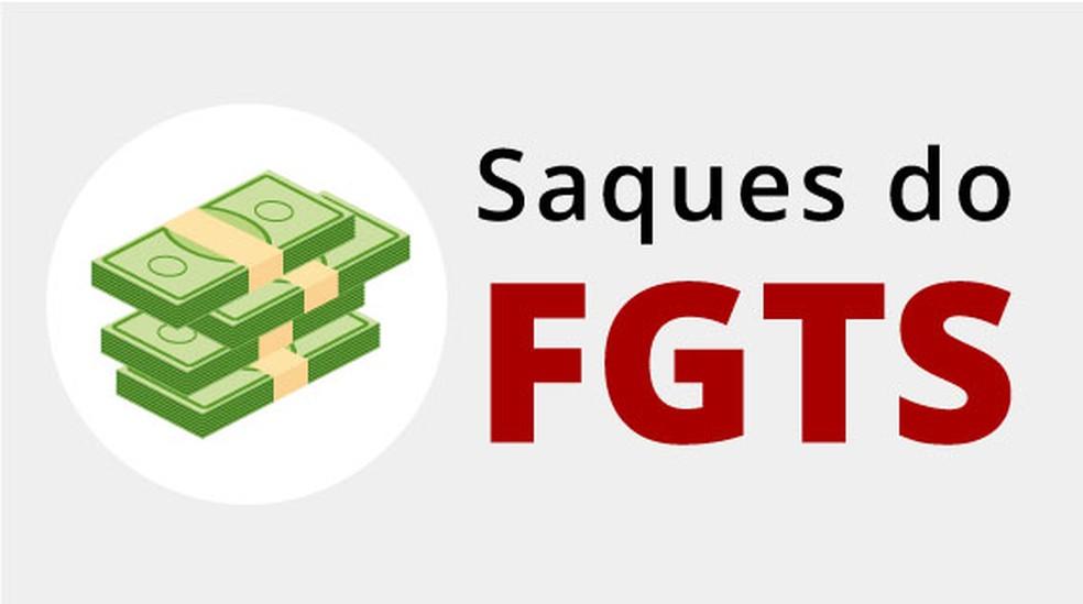 Saques do FGTS — Foto: Editoria de Arte / G1