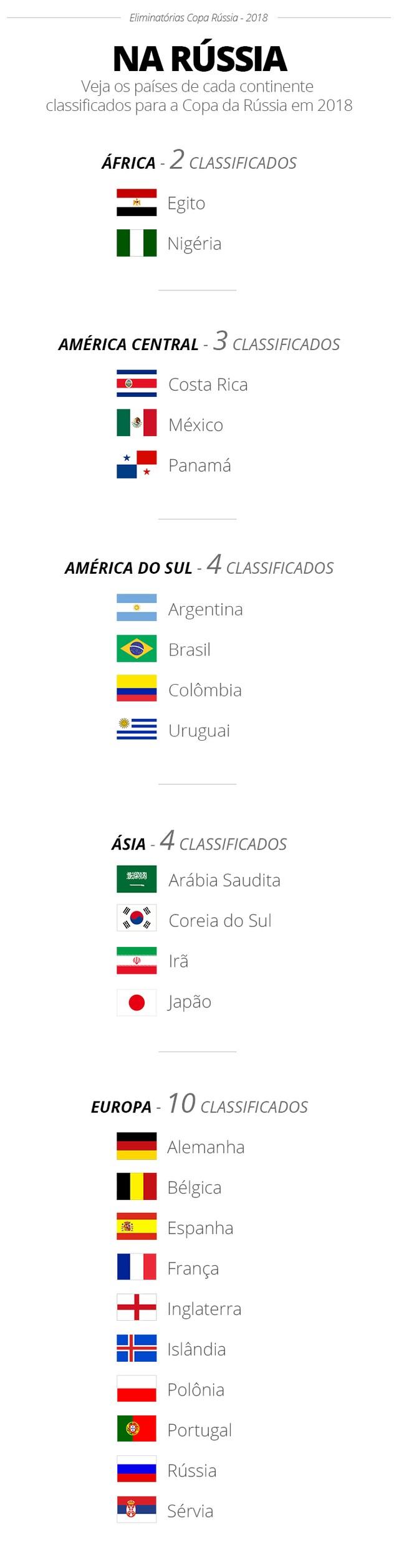 classificados-copa-russia---2018_argenti