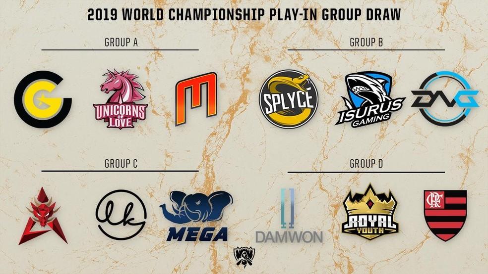 Grupos da Fase de Entrada do Mundial de LoL 2019 — Foto: Divulgação