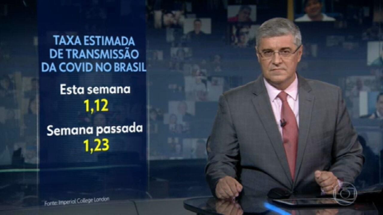 Taxa de transmissão da Covid no Brasil esta semana é estimada em 1,12