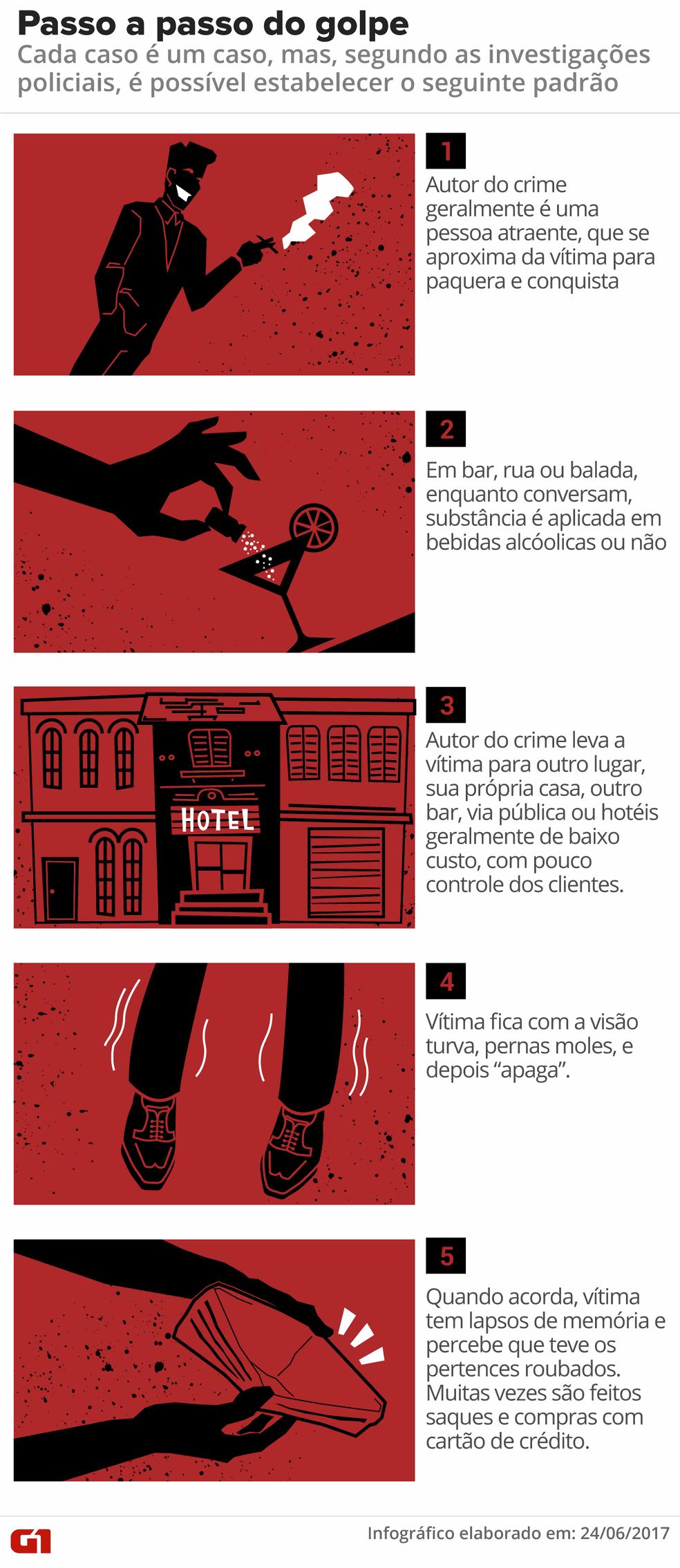 Veja o passo a passo do crime (Foto: Arte G1)