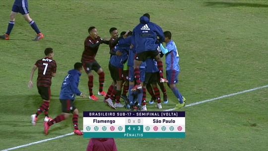 Os pênaltis de Flamengo 4 x 3 São Paulo pela semifinal do Campeonato Brasileiro sub 17