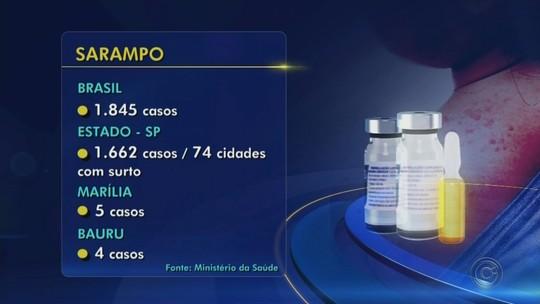 Marília confirma mais dois casos de sarampo e anuncia posto volante de vacinação