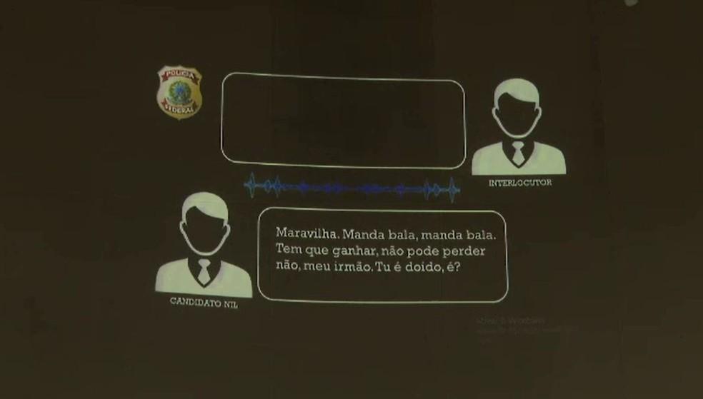 Presidente do Iteracre conversa com cabo eleitoral sobre compra de dez votos — Foto: Divulgação/PF-AC