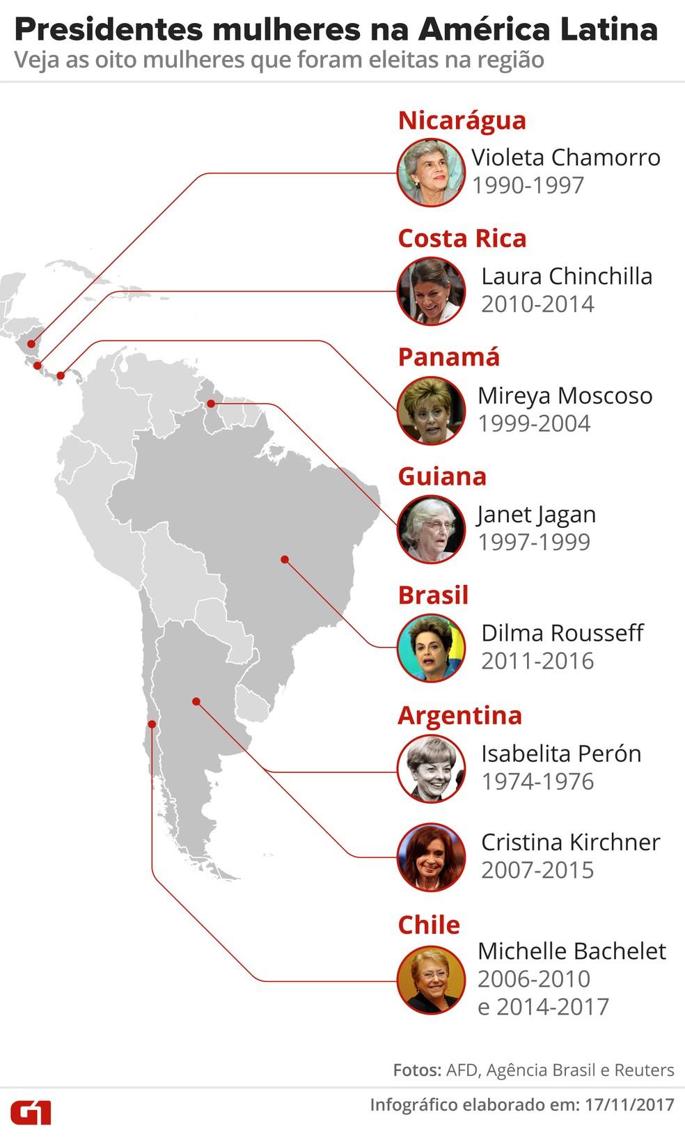 Presidentes mulheres na América Latina (Foto: Alexandre Mauro/G1)