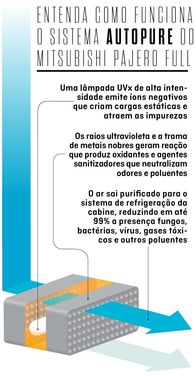 Ar Condicionado (Foto:  )