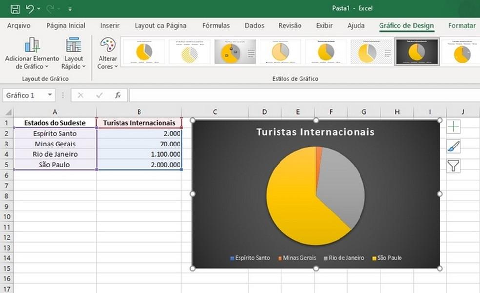 Excel básico: gráfico de pizza produzido no editor da Microsoft  — Foto: Reprodução/Raquel Freire