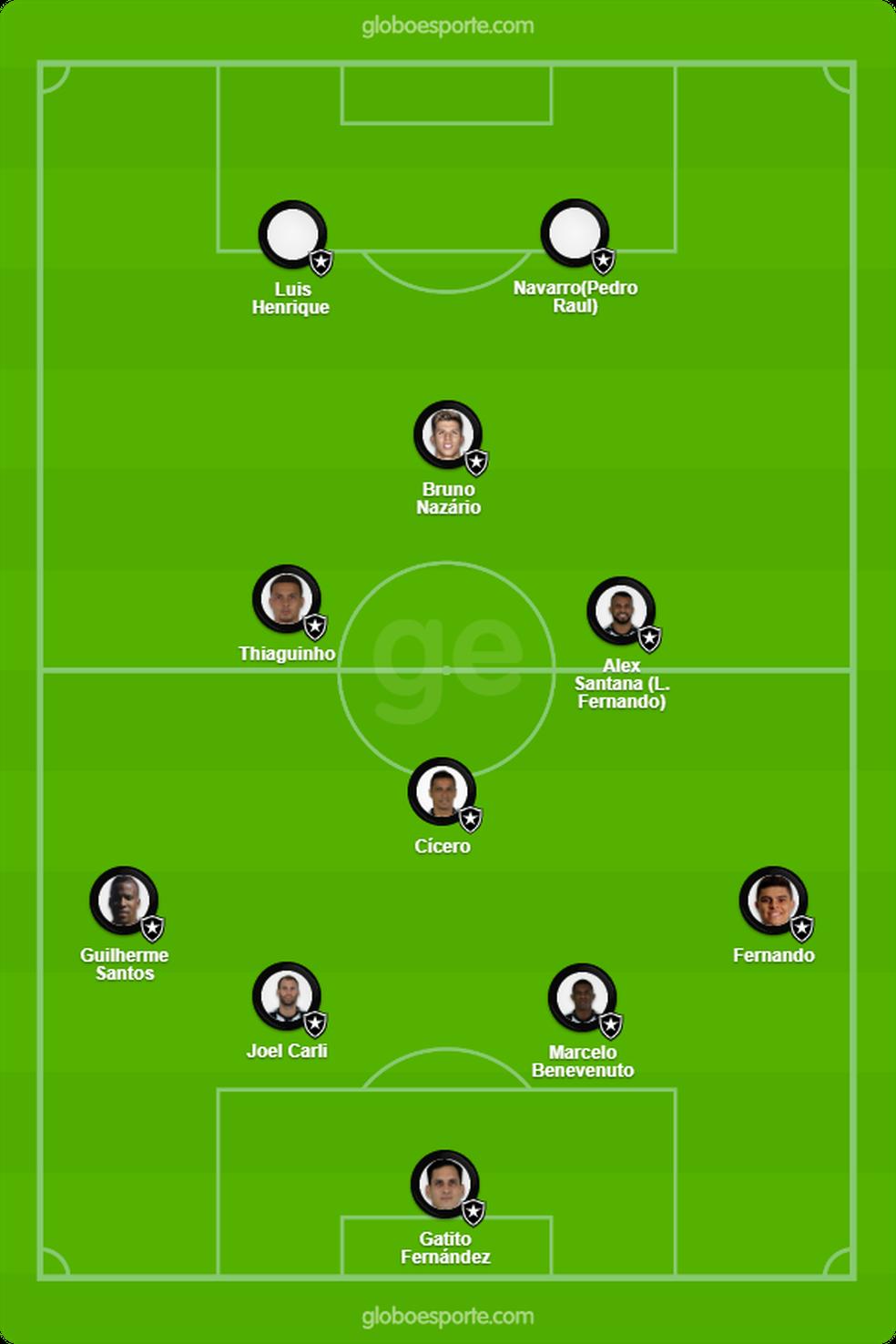 Provável Botafogo contra o Caxias — Foto: Infografia