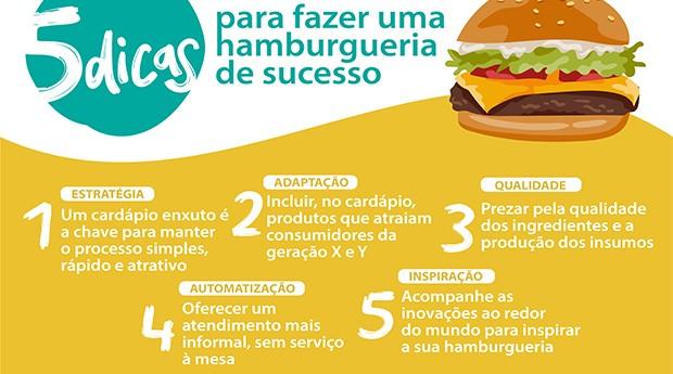 Confira as dicas da Sebrae para ter uma hamburgueria de sucesso. (Foto: Divulgação)