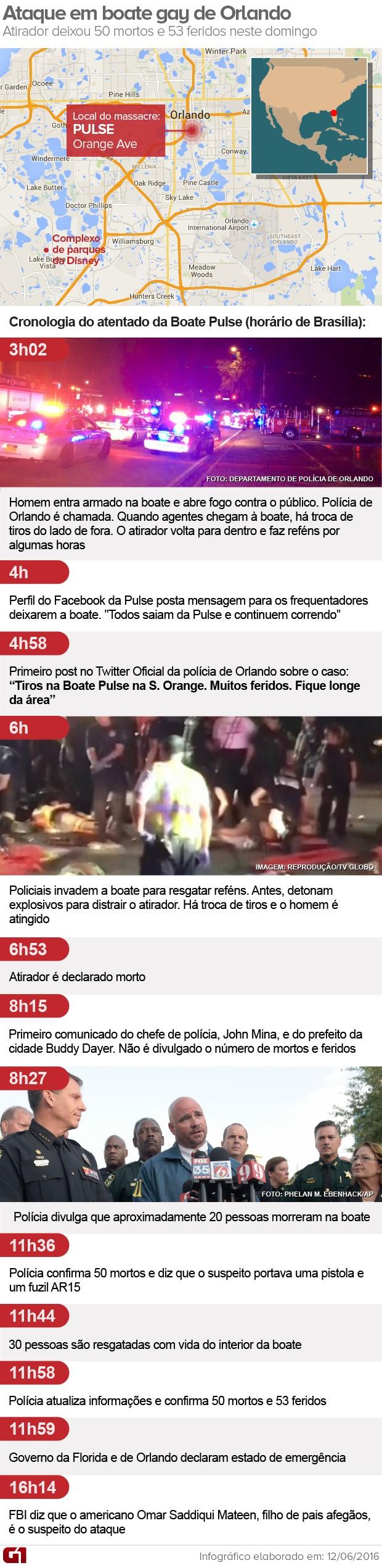 ARTE - ataque em boate de Orlando - VALE ESTA (Foto: Arte/G1)