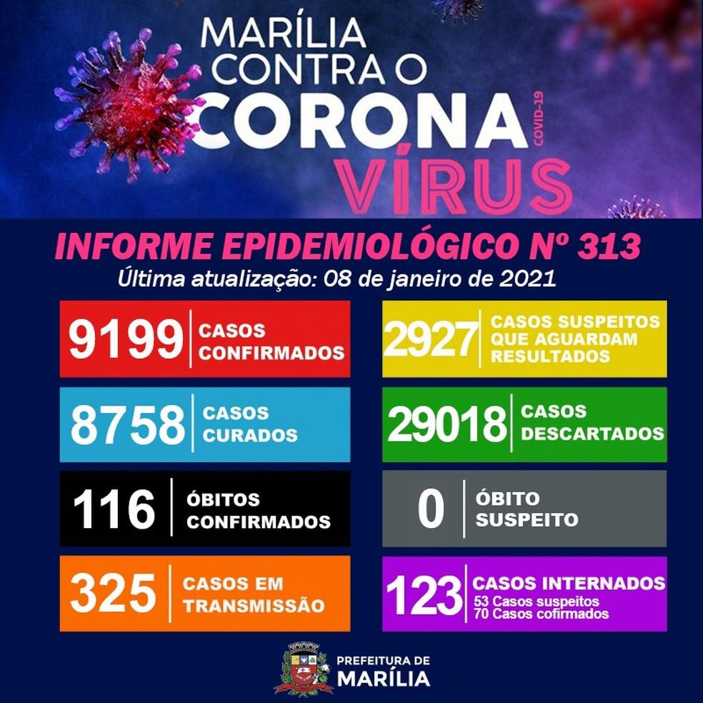 Prefeitura de Marília registra mais três mortes por Covid — Foto: Prefeitura de Marília/Divulgação