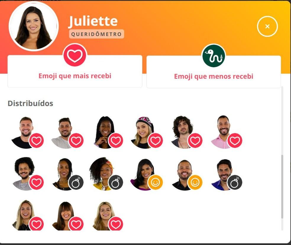 Queridômetro - Juliette - 18/2 — Foto: Gshow