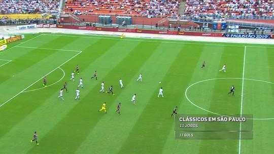 """Marcelo Barreto critica baixa média de gols nos clássicos paulistas: """"Está meio chato"""""""