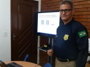 Inspetor Alvarez de Souza Simões, da PRF, apresentou balanço dos acidentes do último trimestre durante coletiva, na terça, 18 (Foto: Toni Francis/G1)