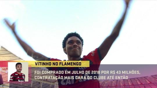 Comentaristas analisam semana e recuperação de Vitinho no Flamengo