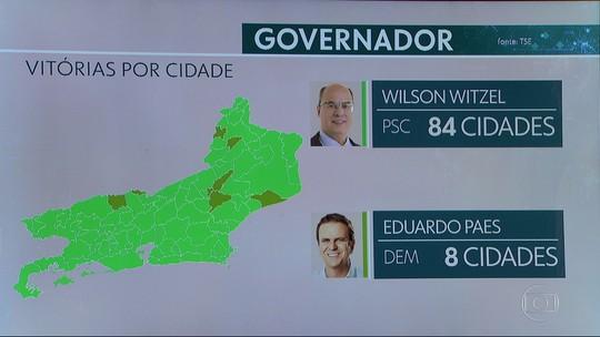 Veja como foi a votação de Wilson Witzel e Eduardo Paes por cidades