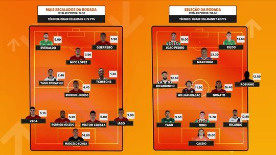 Troca de Passes mostra os jogadores que mais pontuaram no Cartola