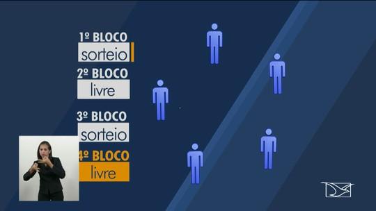 Confira como foi o debate com os candidatos à prefeitura de São Luís