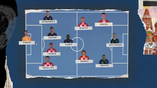 França x Croácia: Jornalistas montam seleção ideal da final da Copa do Mundo