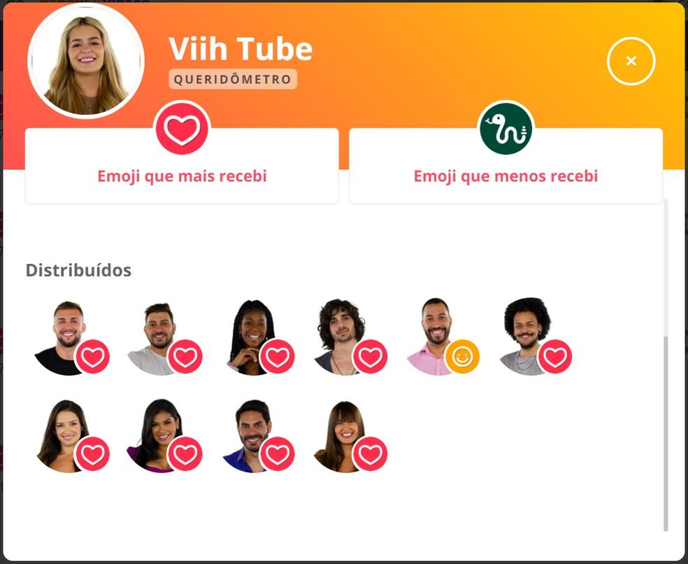 Viih Tube — Foto: Gshow