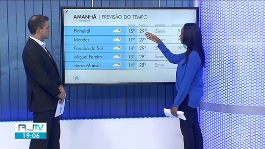 Previsão do tempo: feriado de Corpus Christi será de possibilidade de chuva no Sul do Rio