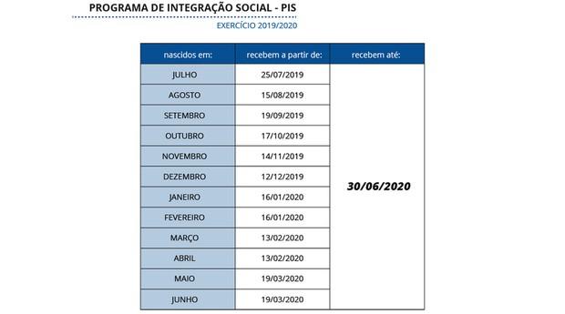 Agencia Brasil  (Foto: Agencia Brasil )
