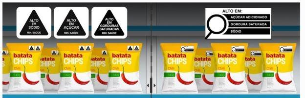Lado a lado, modelos de embalagens de alimentos que seguem o padrão proposto pela Aliança para a Alimentação Adequada e Saudável (esquerda) e pela Anvisa (direita) (Foto: Anvisa)