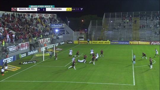Brasil-RS 0 x 1 Criciúma: assista aos melhores momentos do jogo