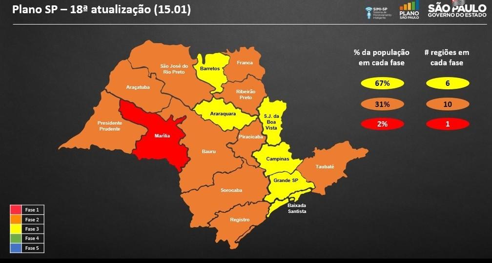 18ª reclassificação do Plano São Paulo regrediu Piracicaba para fase laranja — Foto: Governo de SP