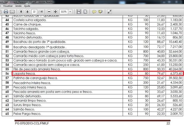 Lista de alimentos do governo do MA inclui 80 kg de lagosta fresca (Foto: Divulgação/CCPL)