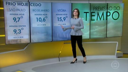Rio e Vitória batem recorde de frio