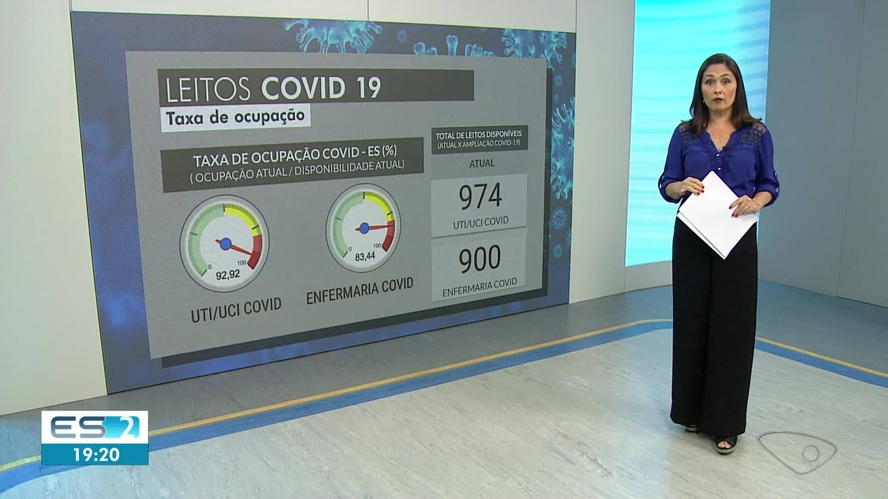 Ocupação de leitos de UTI para Covid-19 passa de 92% no ES