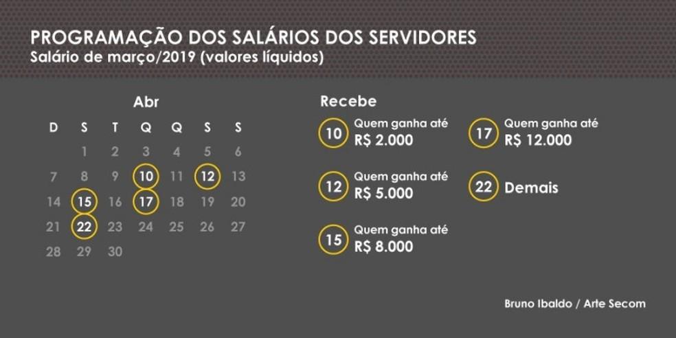 f3edd40528 ... Governo do RS divulgou nesta quinta-feira (28) calendário de pagamento  do funcionalismo