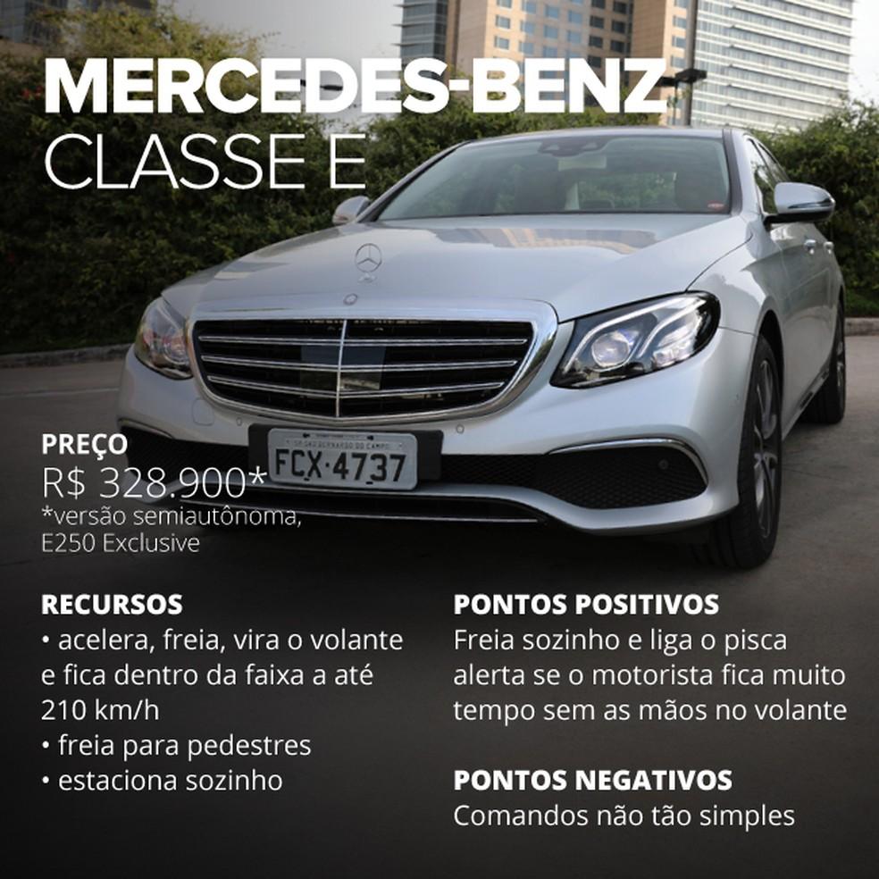 Mercedes Classe E (Foto: André Paixão/G1)