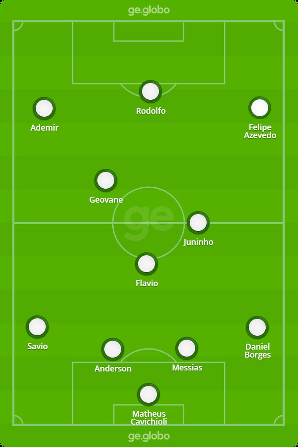 Provável escalação do América-MG contra o Palmeiras — Foto: ge