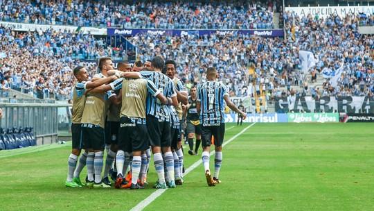 Foto: (Lucas Uebel/Divulgação Grêmio)