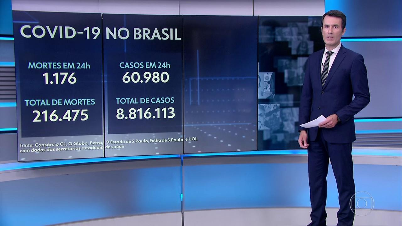 Brasil registra em média mais de mil mortes por dia por covid-19 pelo terceiro dia seguido