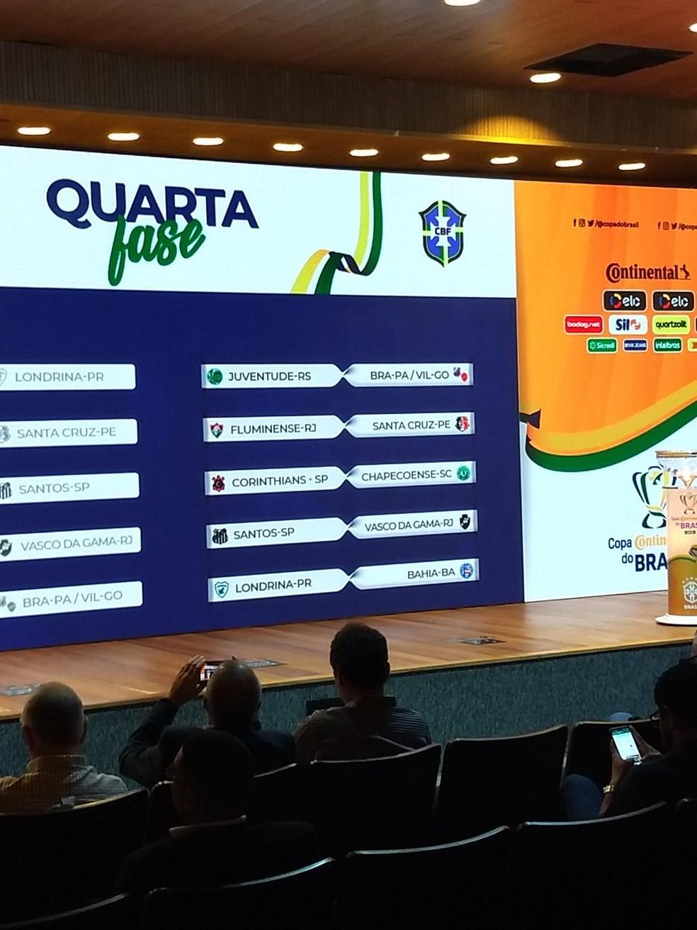 Sorteio da Copa do Brasil — Foto: Hugo Alves