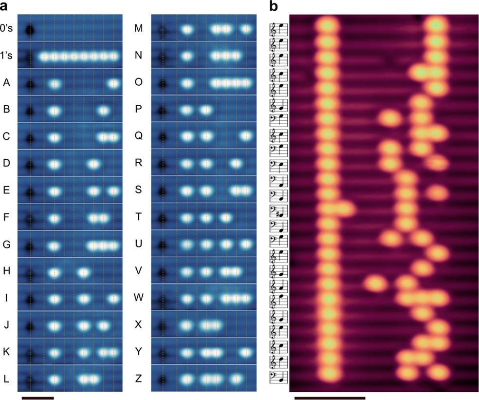 7b6eeadc3de ... Memória atômica promete desempenho mil vezes superior ao de HDs — Foto   Divulgação Nature